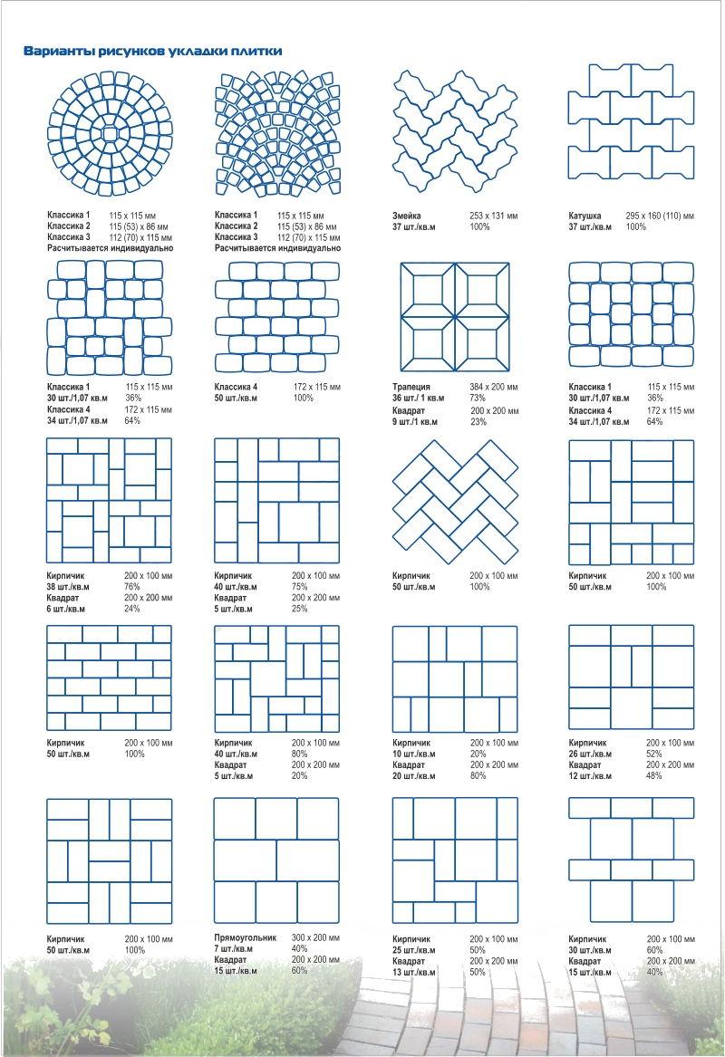 Схемы раскладки тротуарной брусчатки